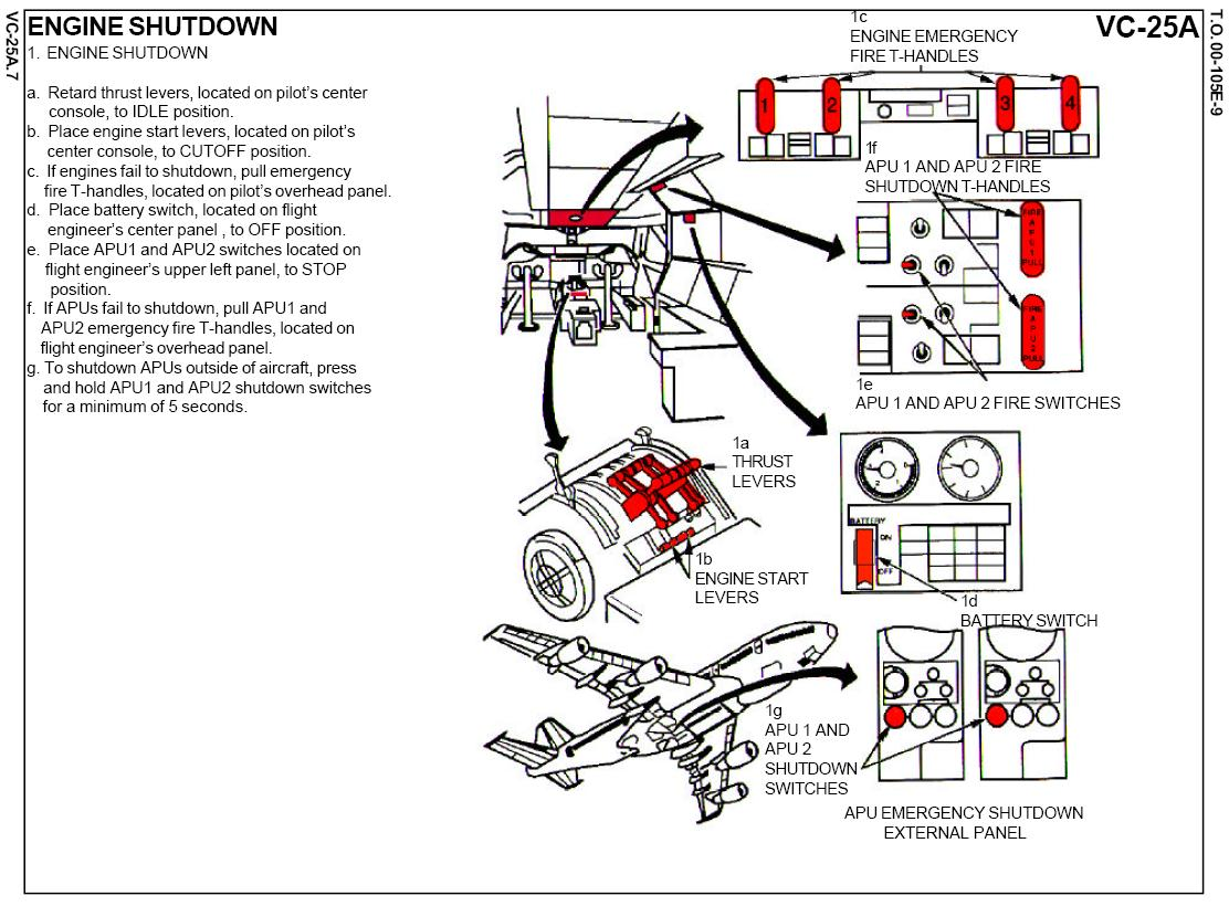 Force One Layout Air Force 1 Diagram