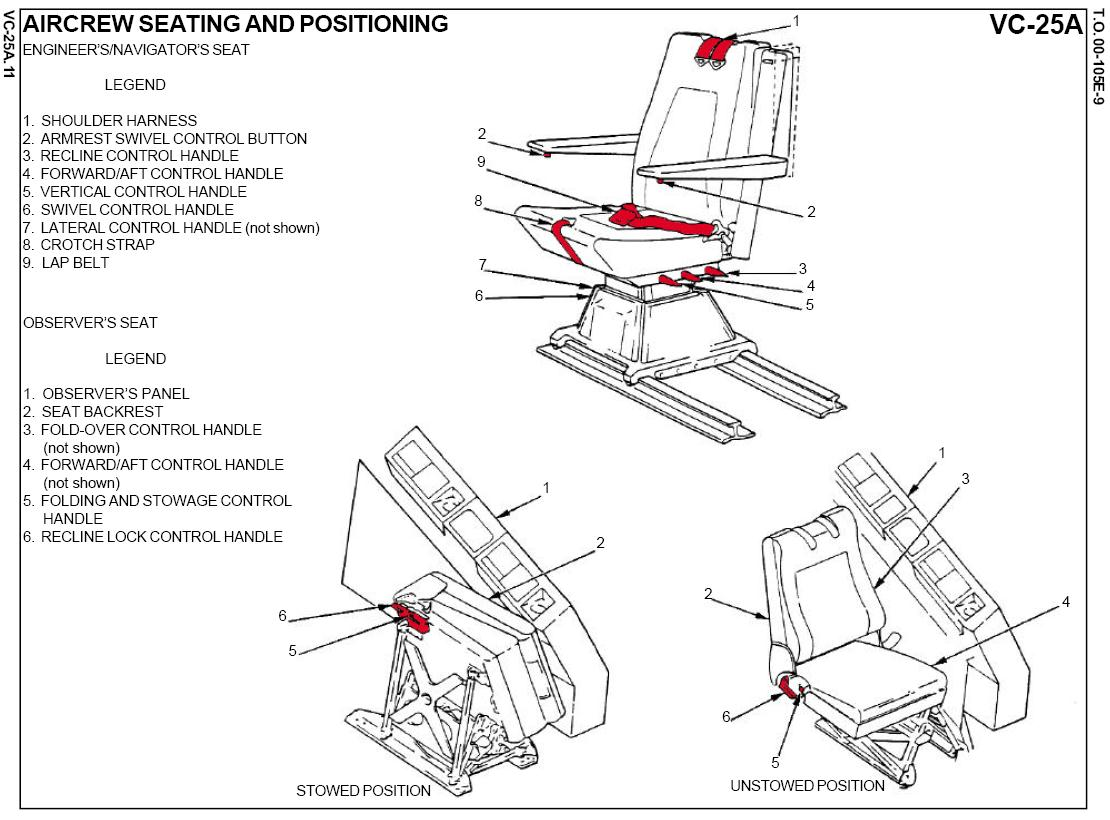 air force one diagram air force 1 diagram billig