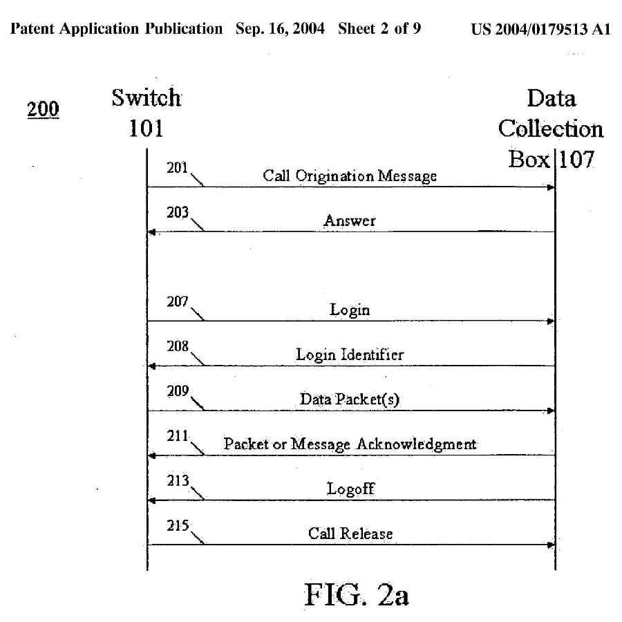 FBI Patent Application for Wiretap Switch