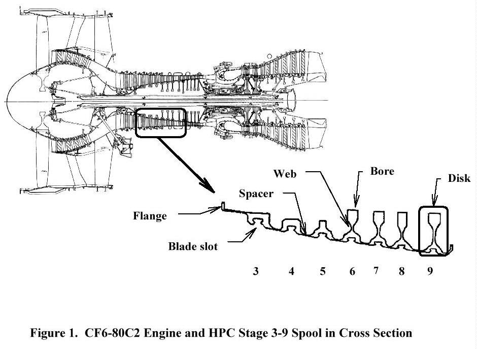 cf6 80 engine diagram ge90 engine diagram wiring diagram