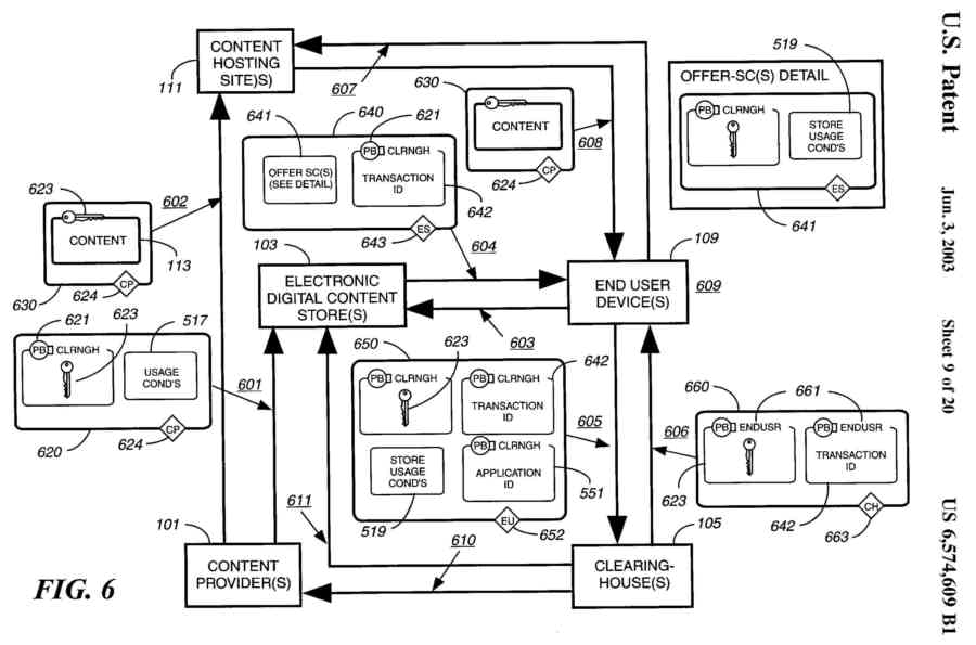 User Interface Diagram Example an Example User Interface