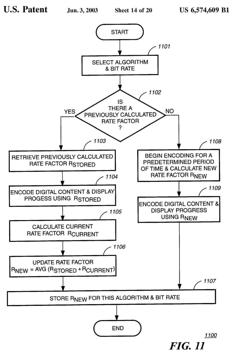 Secure electronic content management system united states patent 11 is a flow diagram of a method to calculate an encoding rate factor for the content preprocessing and compression tool of fig 8 according to the present ccuart Gallery