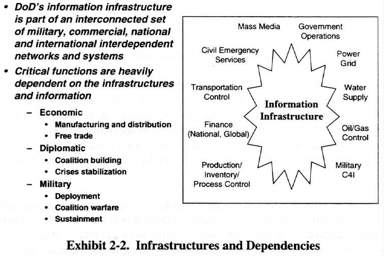 Infrastructures and deficiencies (50K)