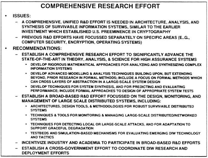Comprehensive research (79K)
