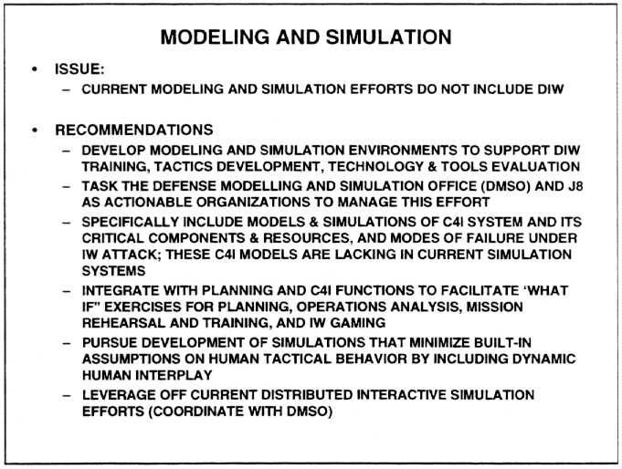 Modeling and simulation (50K)