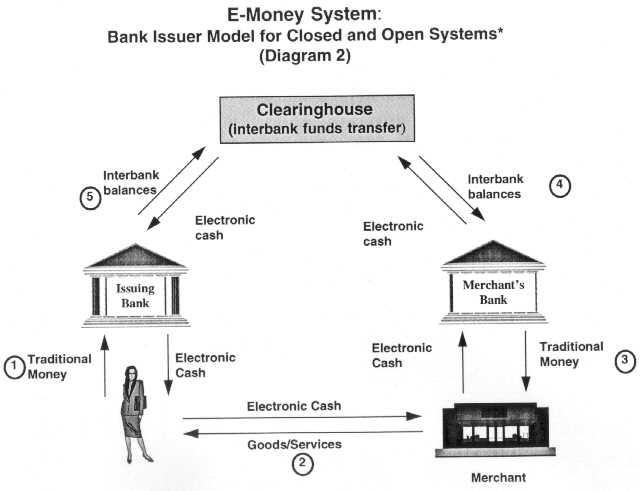 Oecd Fatf Viii Money Laundering Typologies Exercise