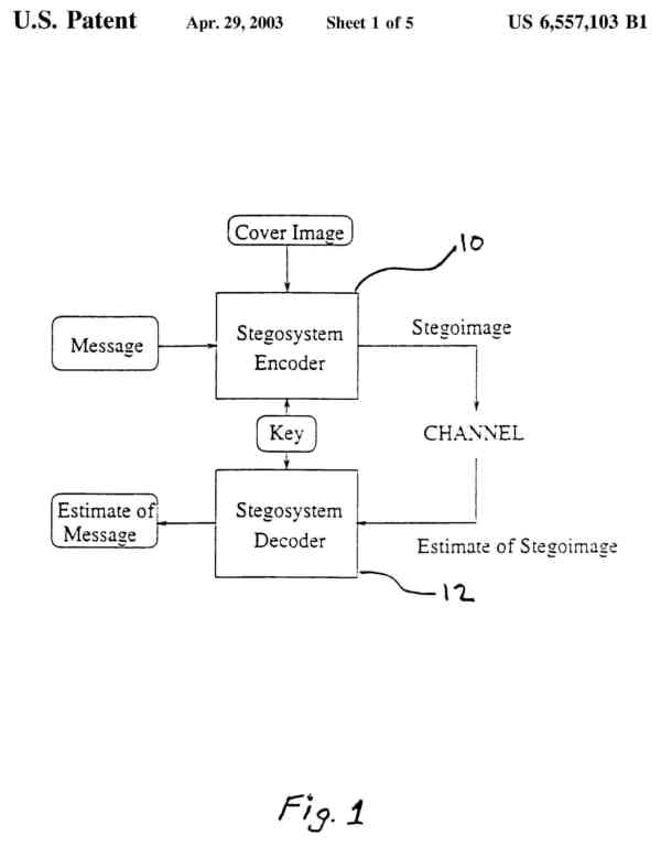Spread spectrum image steganography ccuart Image collections